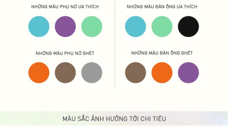 tang-ti-le-chuyen-doi-bang-cach-thay-doi-mau-sac-1