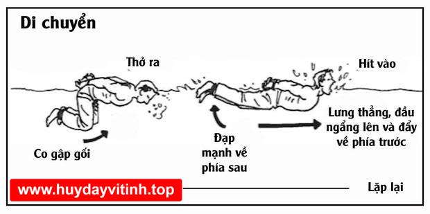 bi-kip-sinh-ton-cua-hai-quan-my-04