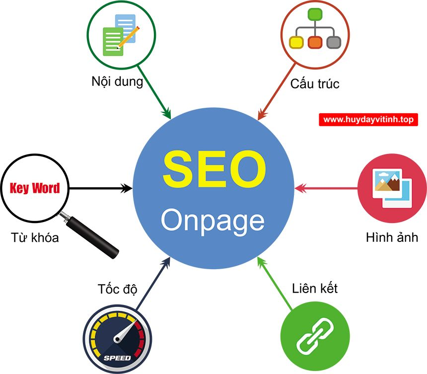 6-yeu-to-seo-on-page